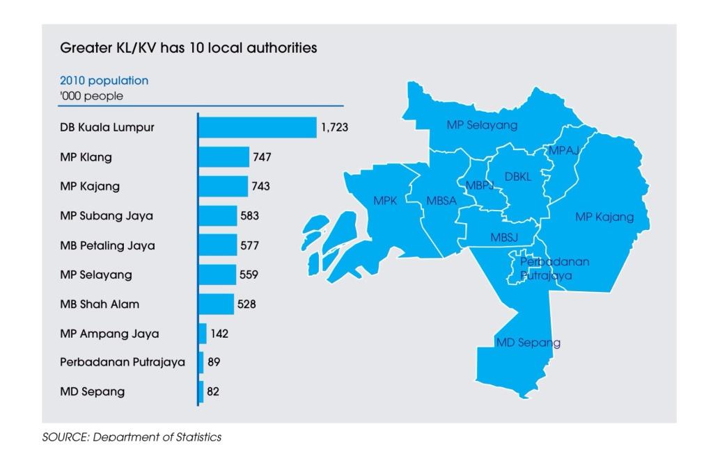 Greater Kuala Lumpur/Klang Valley map