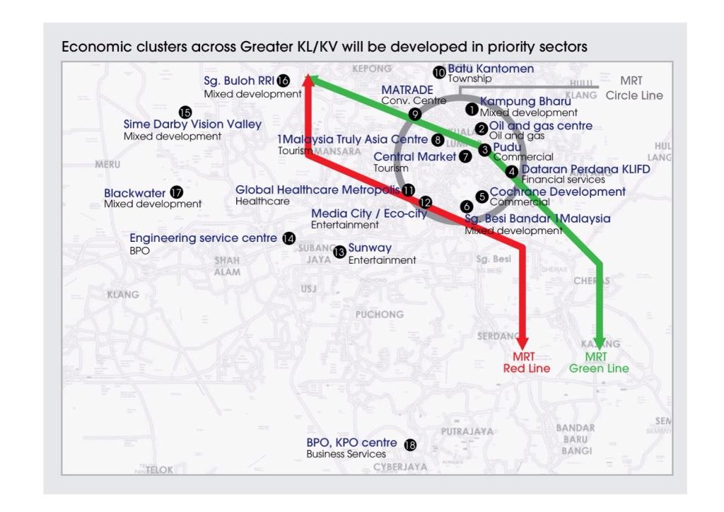 Greater Kuala Lumpur/Klang Valley economic clusters
