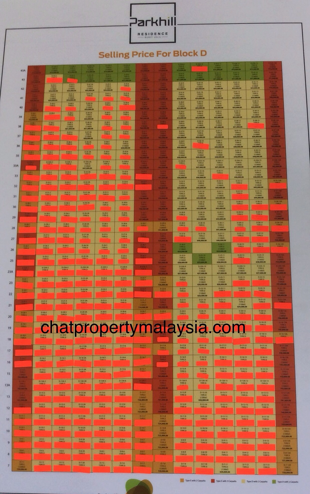 Sales chart - Block D  (as in 11.30am 11th April 2015)  Parkhill residence @ Bukit Jalil