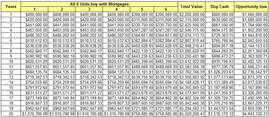 Tenancy Agreement Stamp Duty Table