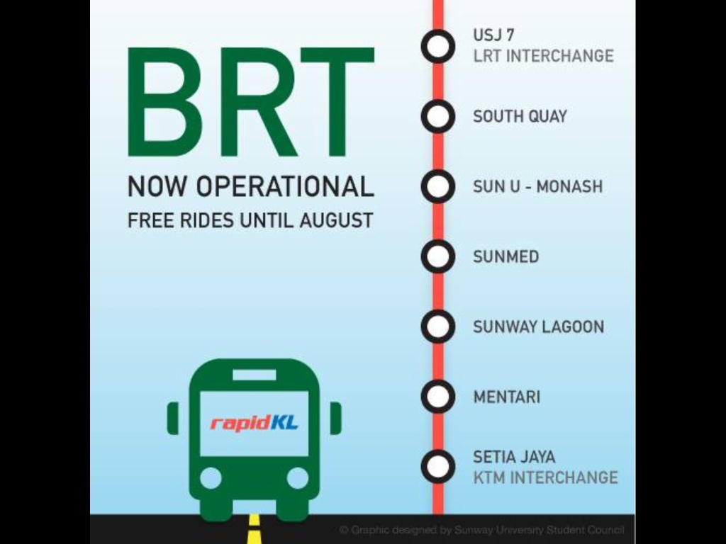 Bus Rapid Transit (BRT) - Sunway Line alignment map